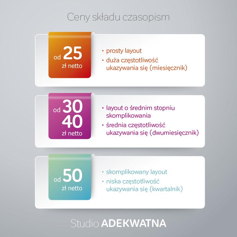 sklad-czasopism-cennik-infografika